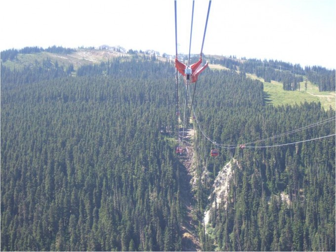 Peak to Peak Gondola in Whistler